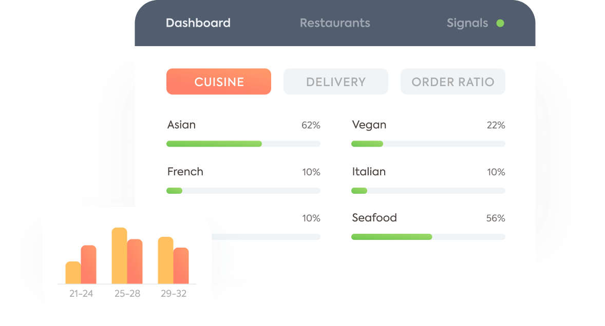 Research food & beverage trends in minutes
