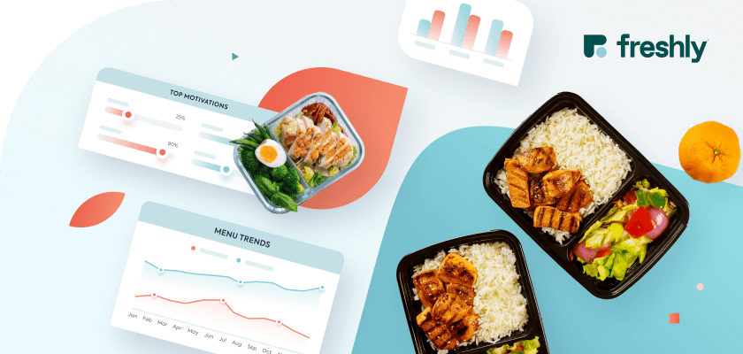 How Freshly goes to market 10x faster with Tastewise